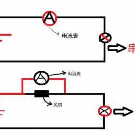 为什么电流表只能串联在线路中?电压表只能并联在线路中?