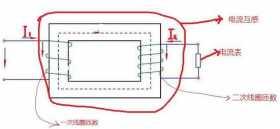 什么是电流互感器?电流互感器原理图解