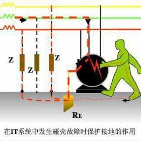 低压配电系统的保护接地与保护接零