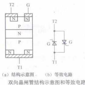 双向晶闸管结构示意图和等效电路