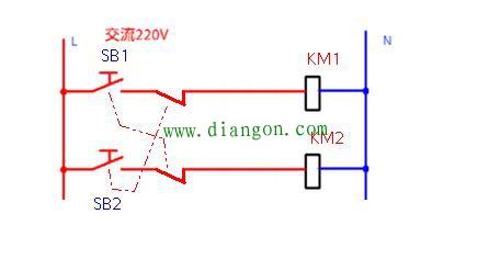 同时正反转启动各有两组开关,可以实现异地控制.