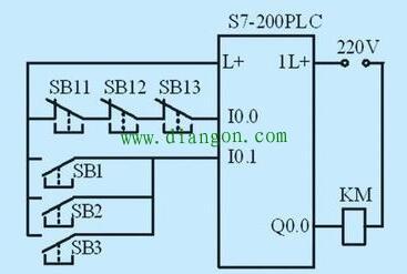 急停开关在控制电路中与普通停止按钮作用不同,构造不同,急停开关是