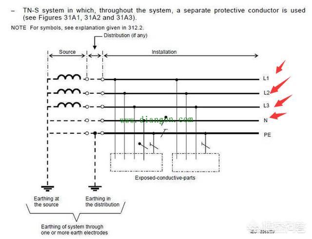 2,三角形接法和星形接法常见于变压器及电机内部接线.