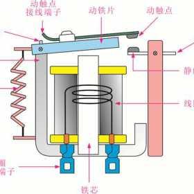 继电器的内部结构
