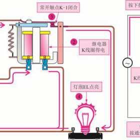 继电器常开触点的控制关系图解