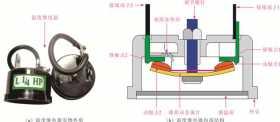 温度继电器的外形及内部结构_温度继电器的控制关系图解