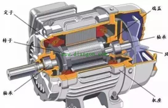 串电阻启动 电机串电阻启动,也就是降压启动的一种方法.