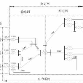 供电系统的供电线路符号