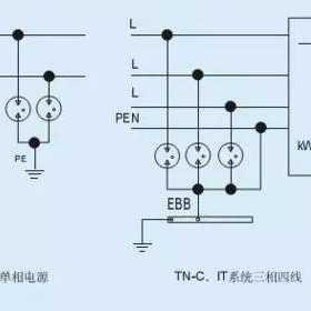 各型号断路器的区别和选择