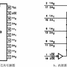 数字电路可控门电路原理(三态/同相/反相、缓冲/驱动电路)