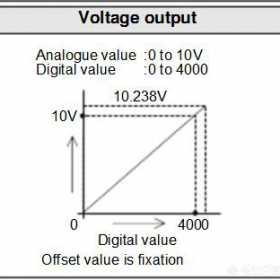 PLC开关量模拟量如何转换?