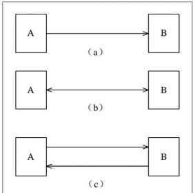 图解PLC的通信方式