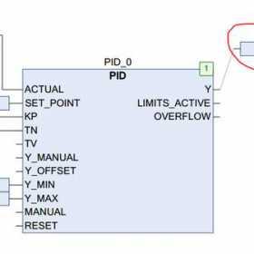 PLC模拟量的原理以及编程方法