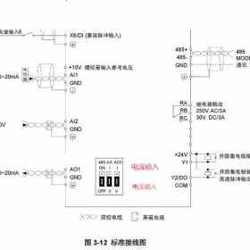 变频器与PLC通讯连接方式图解