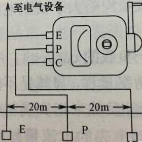 接地摇表正确使用方法图解