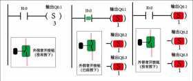 西门子PLC置位与复位指令图解