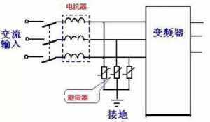 如何防止雷电过电压损坏变频器