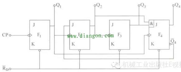 4)引脚标注  大规模集成块,引脚之间距离太小,引脚名称和引脚标号不