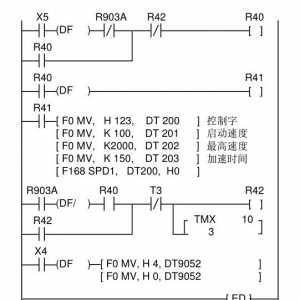 PLC位置控制实际编程案例,值得收藏!!!