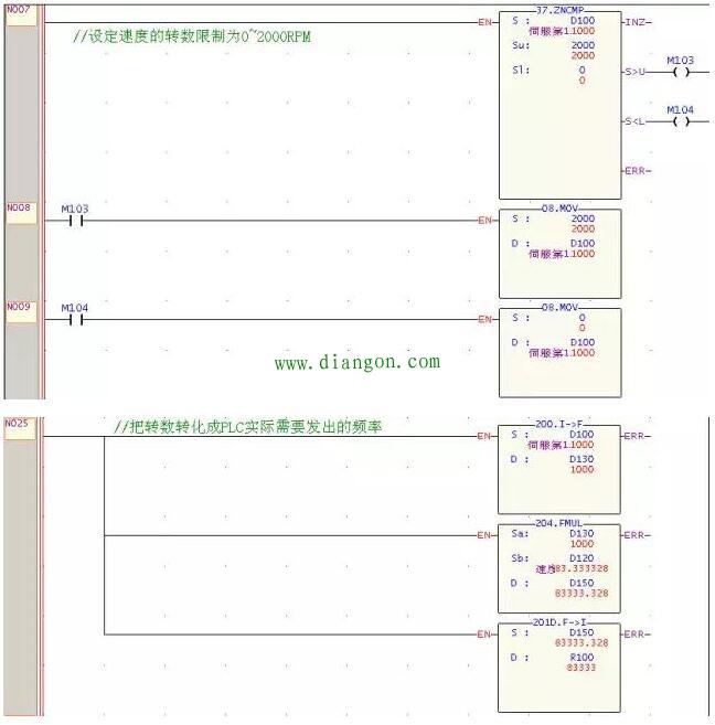 plc控制伺服电机程序实例讲解!
