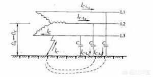 电力系统有哪几种接地方式?