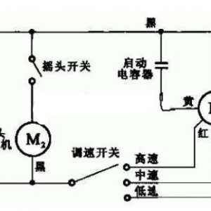 怎么用万用表测单相电机的公共端?5根线的风扇电机怎么接?