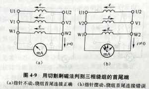 三相异步电动机三相绕组首尾端的判别方法
