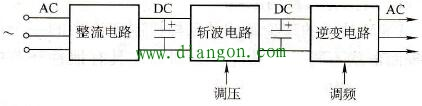 PAM电路框图