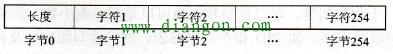 字符串的格式