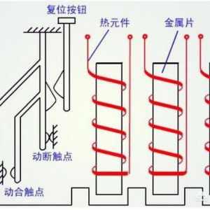 热继电器过载保护工作过程