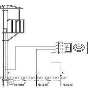 接地电阻仪测量接地电阻方法与步骤