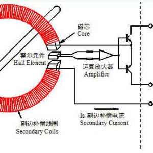 零磁通检出(磁平衡式)电流传感器