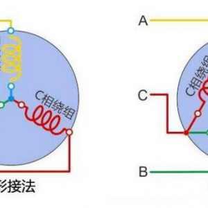 7张图让你学会使用摇表,简单测量三相电机好坏