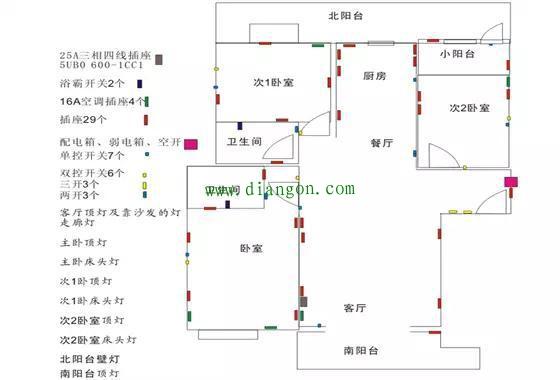 家装水电安装布线图解