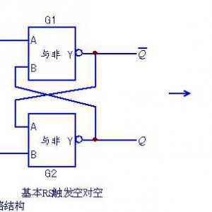 同步RS触发器的电路结构和逻辑符号