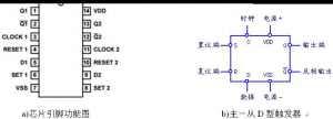 双主-从D型触发器CD4013引脚功能图及电路检修举例