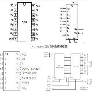74HC165、75HC595芯片引脚及原理框图