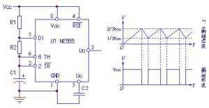 由NE555构成的多谐振荡器及相关波形图