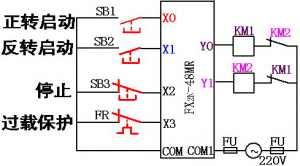 如何理解PLC工作原理图和接线图