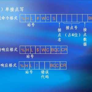PLC模拟量信号和开关量信号是如何转换的?PLC的FP通讯协议具体是什么意思?