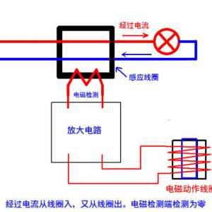家里漏电保护器跳闸把零火线对调后就不跳闸了怎么回事?