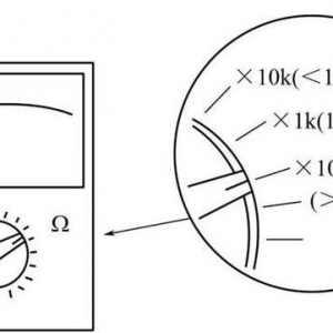 指针万用表检测电容器充放电性能方法图解