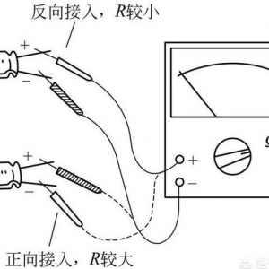指针万用表如何判断电解电容器正、负极