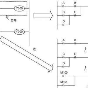 如何理解三菱plc的双重线圈