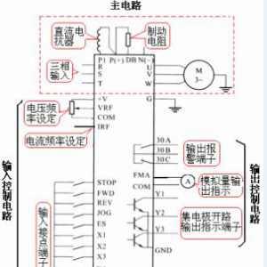 变频器主电路作用