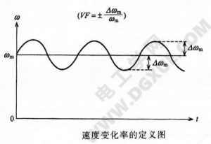 步进电机速度变化的测量方法图解