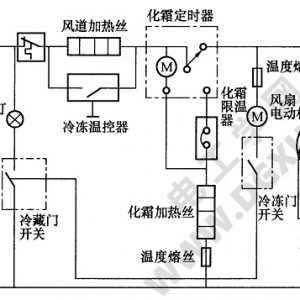 无霜电冰箱电路工作原理图解