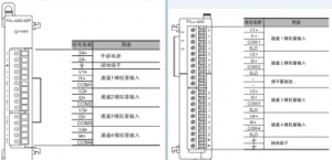 三菱PLC模块FX3U-4AD与FX3U-4AD-ADP的区别