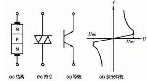 双向触发二极管结构、符号、等效电路