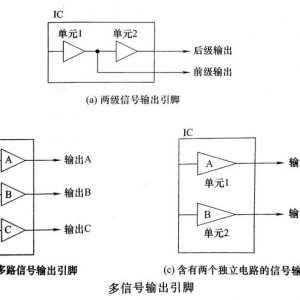 如何识别电路图中集成电路引脚的知识总结